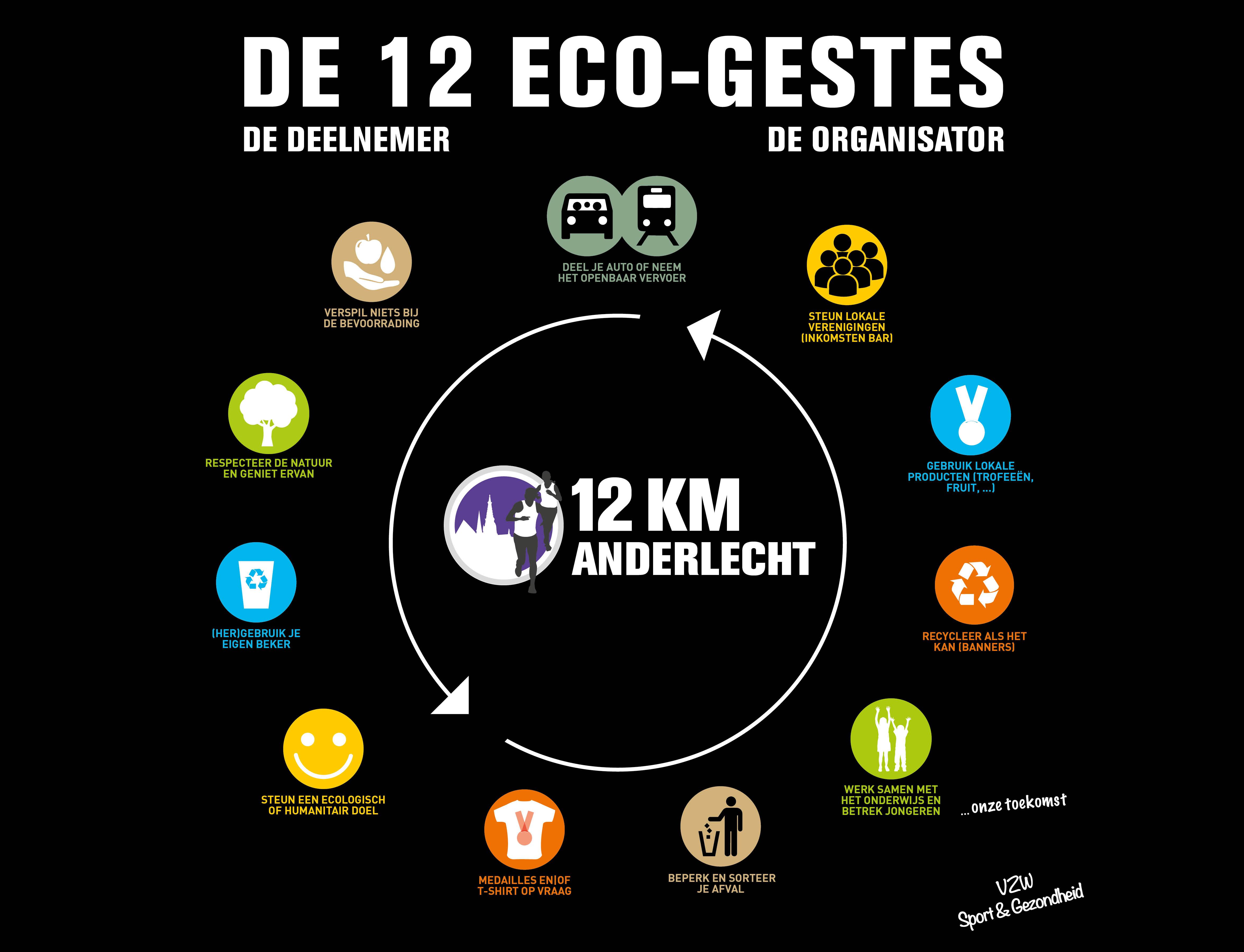 Eco-NL-Anderlecht