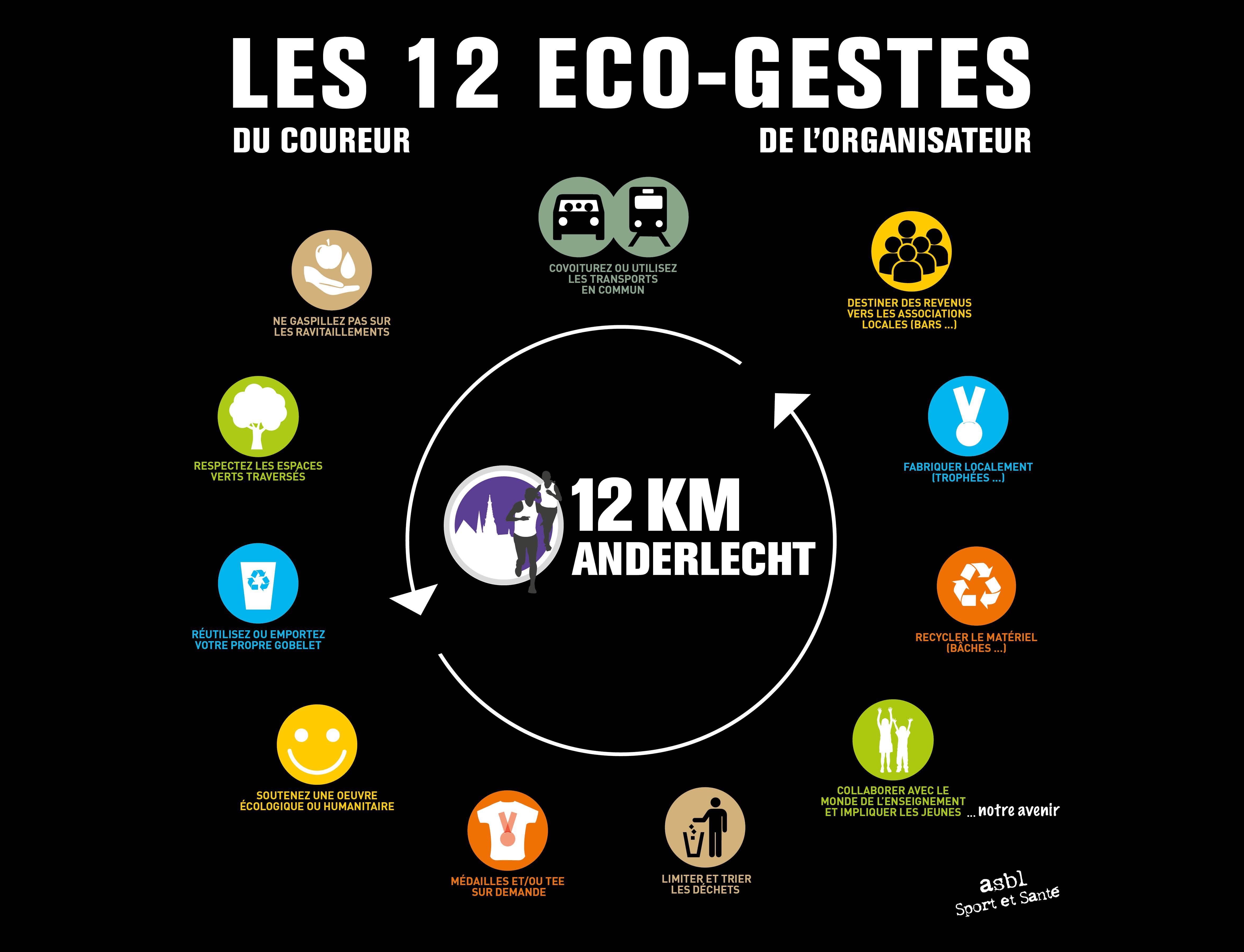 Eco-Anderlecht