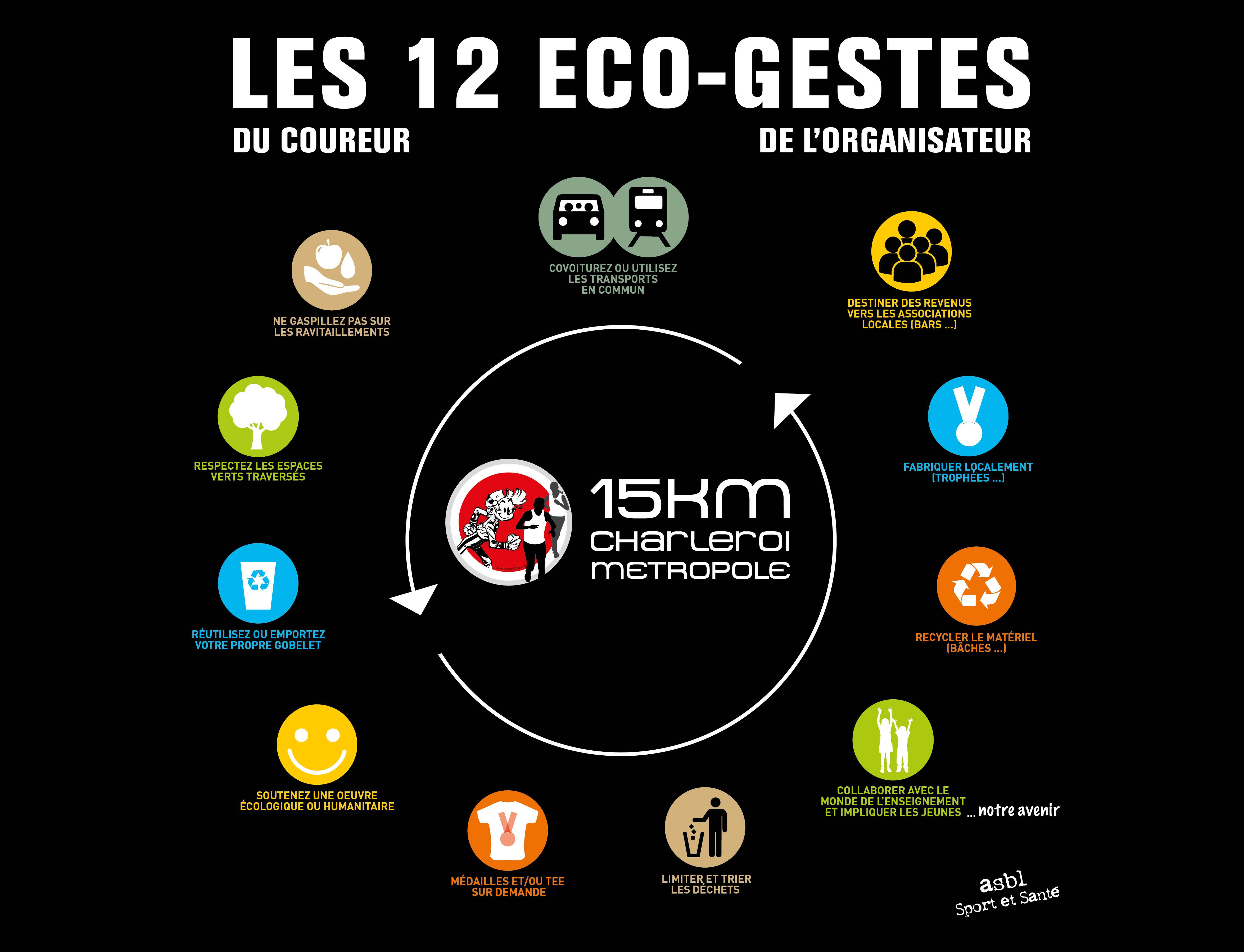 Eco-Charleroi