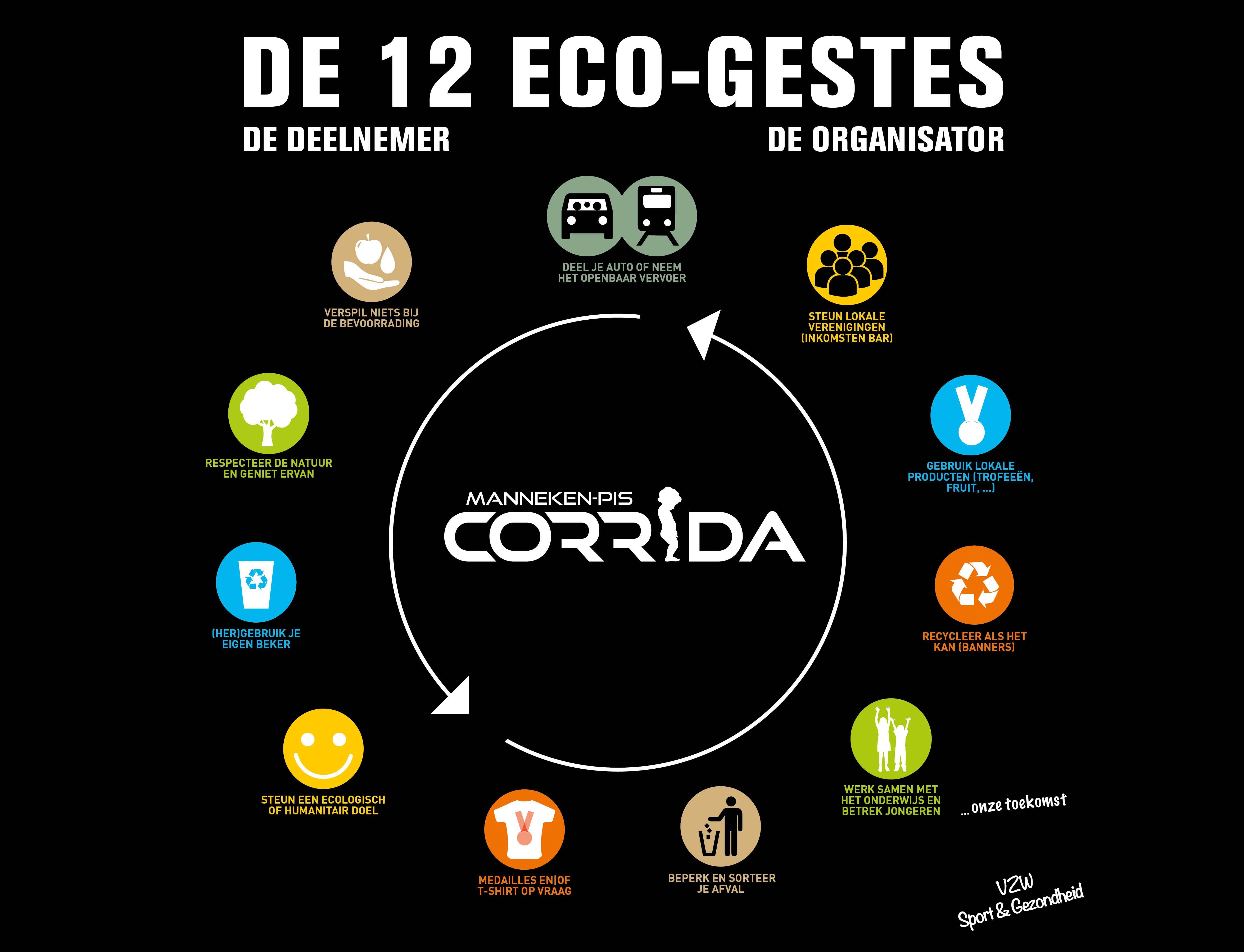 Eco-NL-Corrida