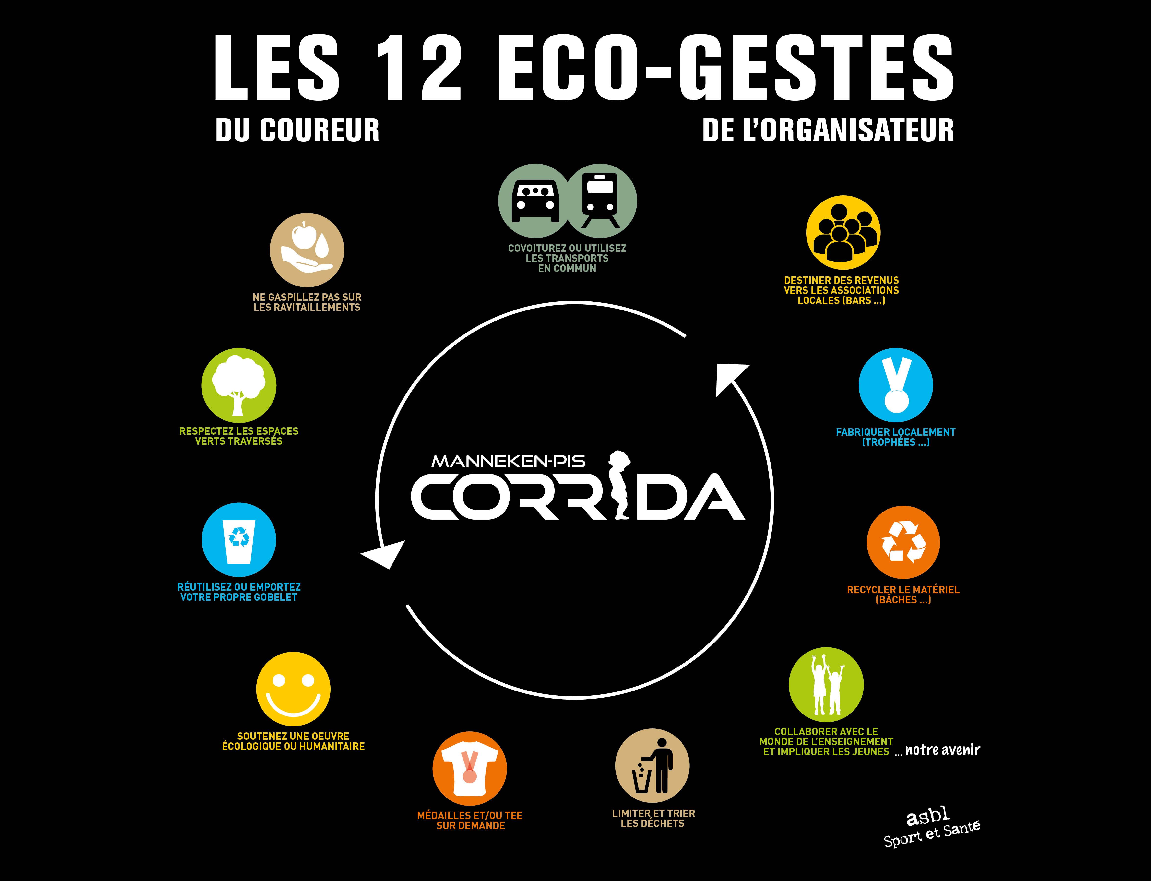 Eco-Corrida