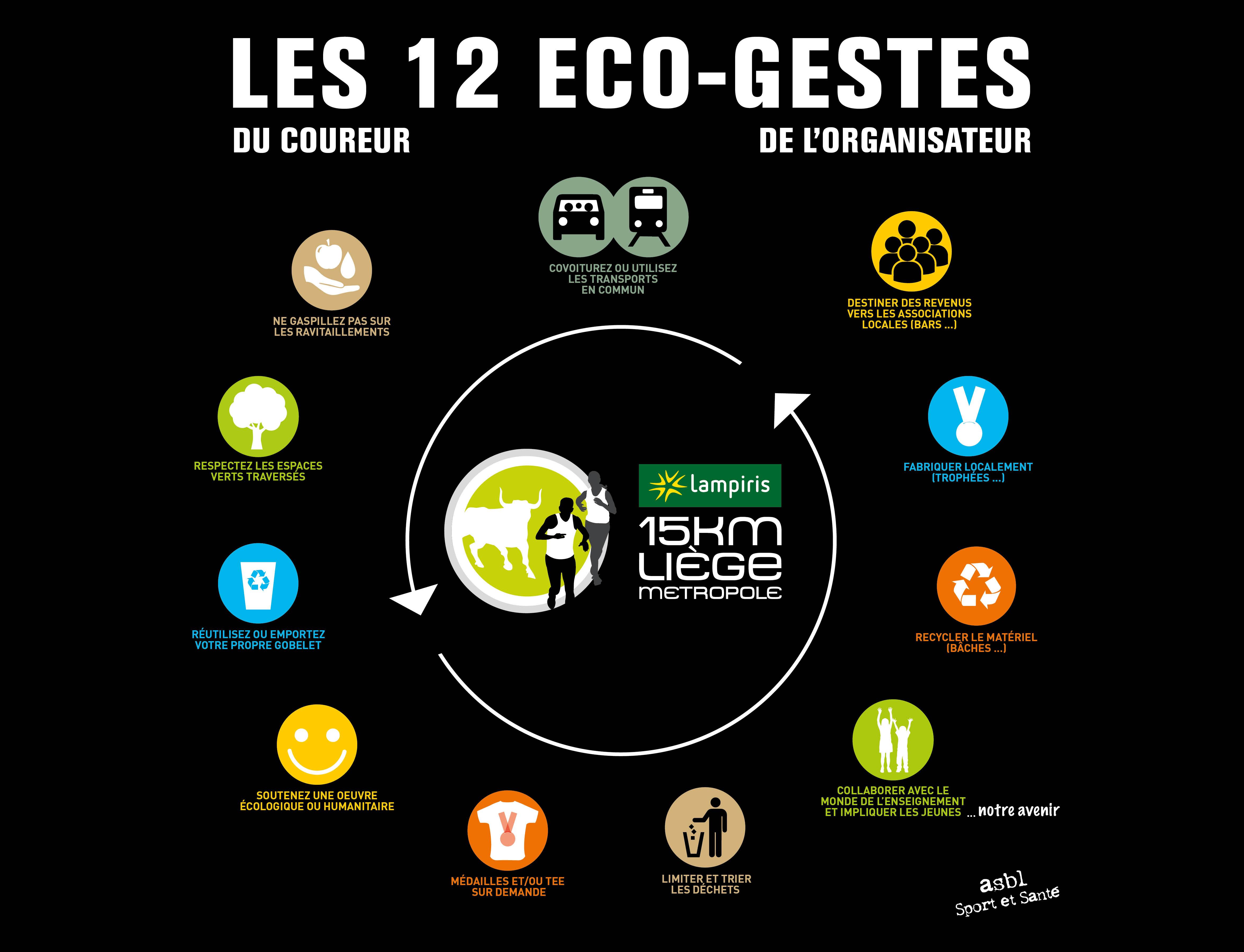 Eco-Liège