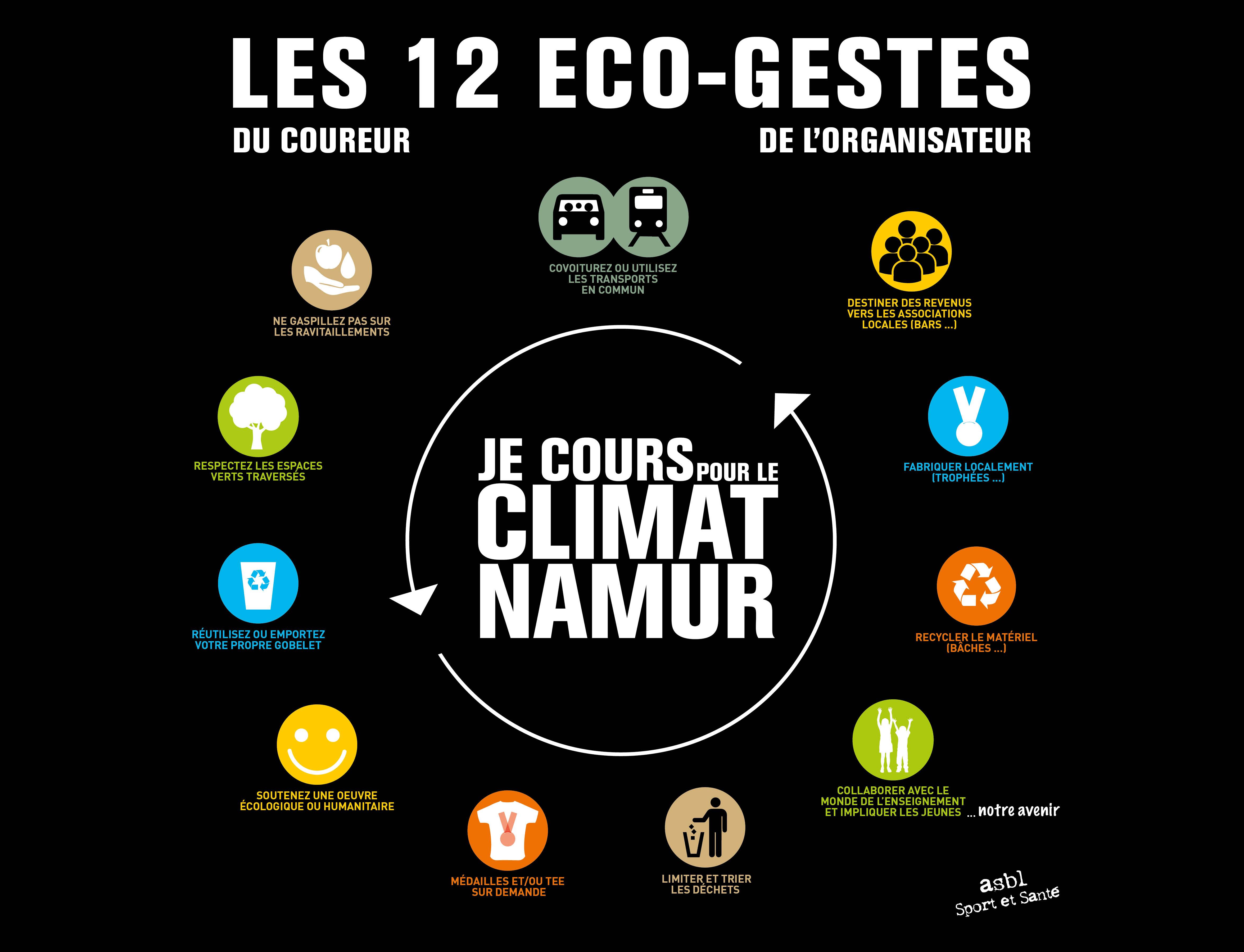 Eco-Namur
