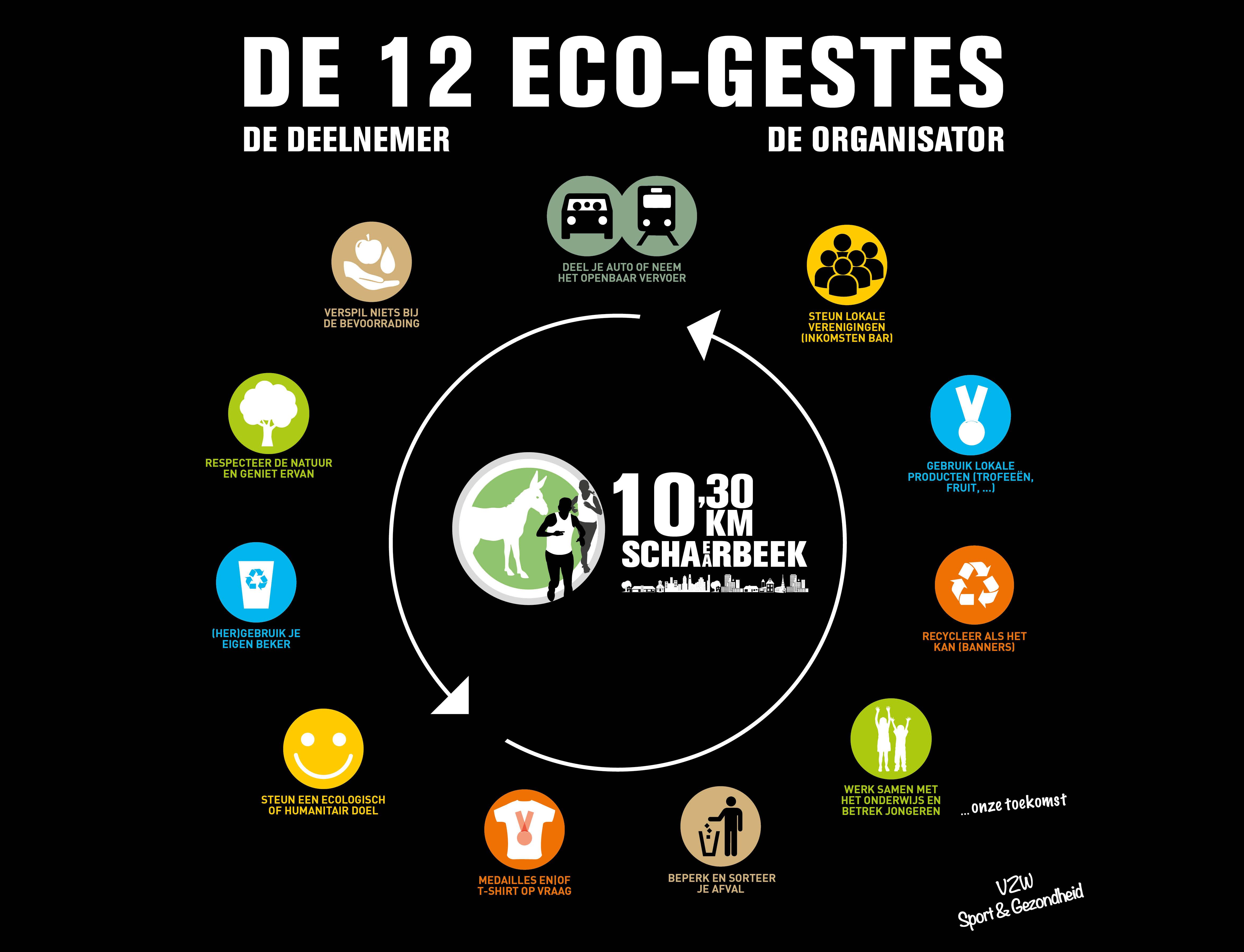 Eco-NL-Schaerbeek