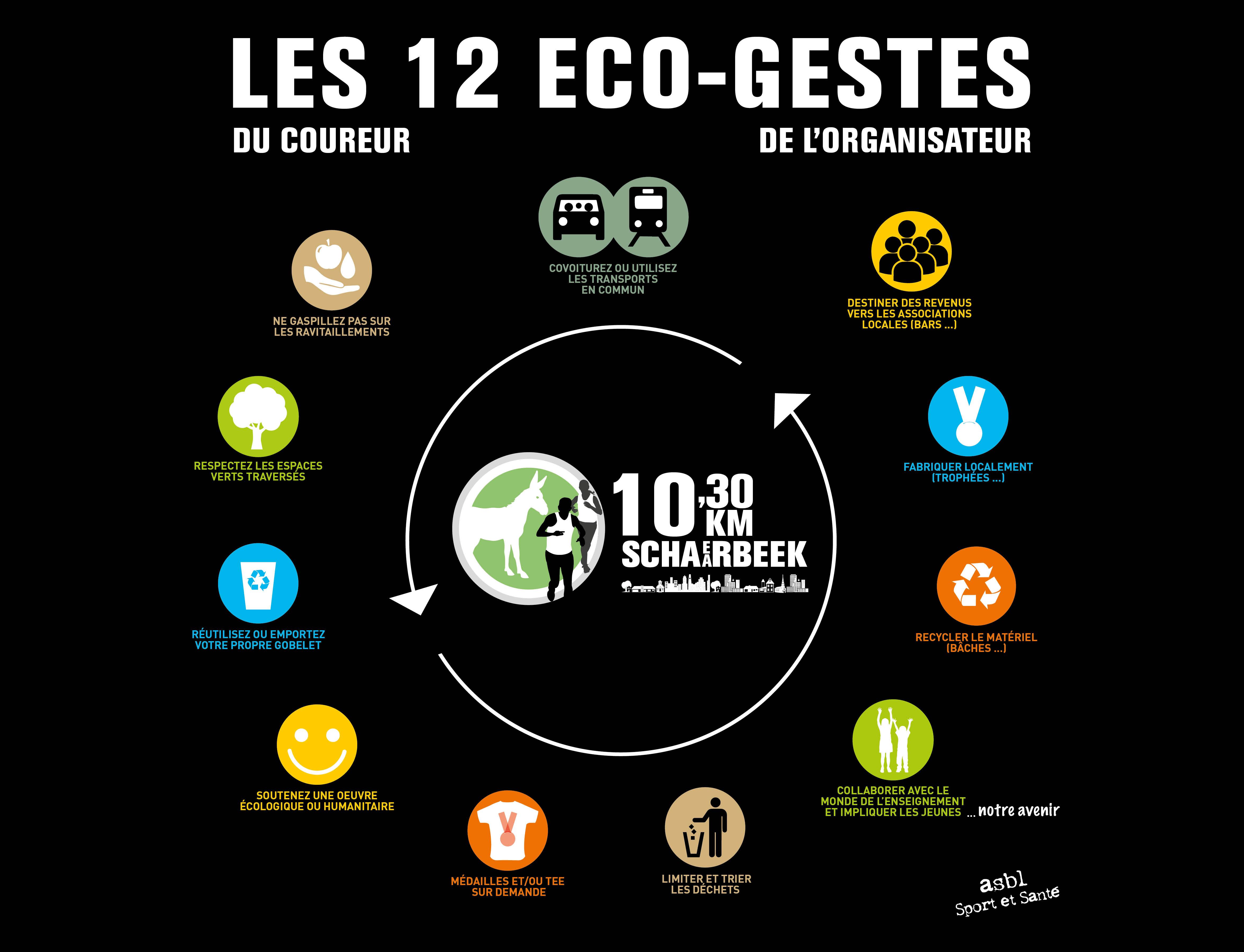 Eco-Schaerbeek