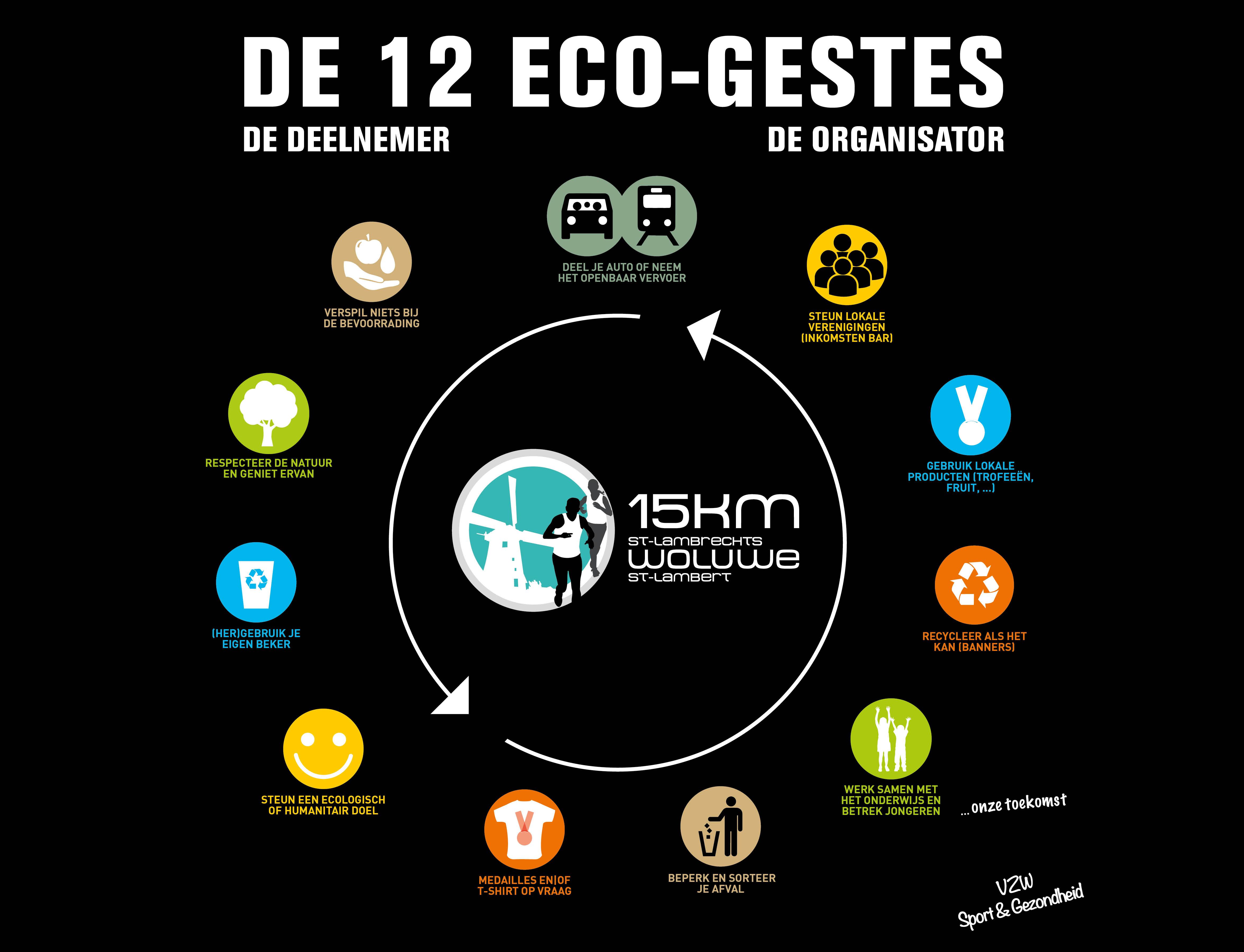 Eco-NL-Woluwe