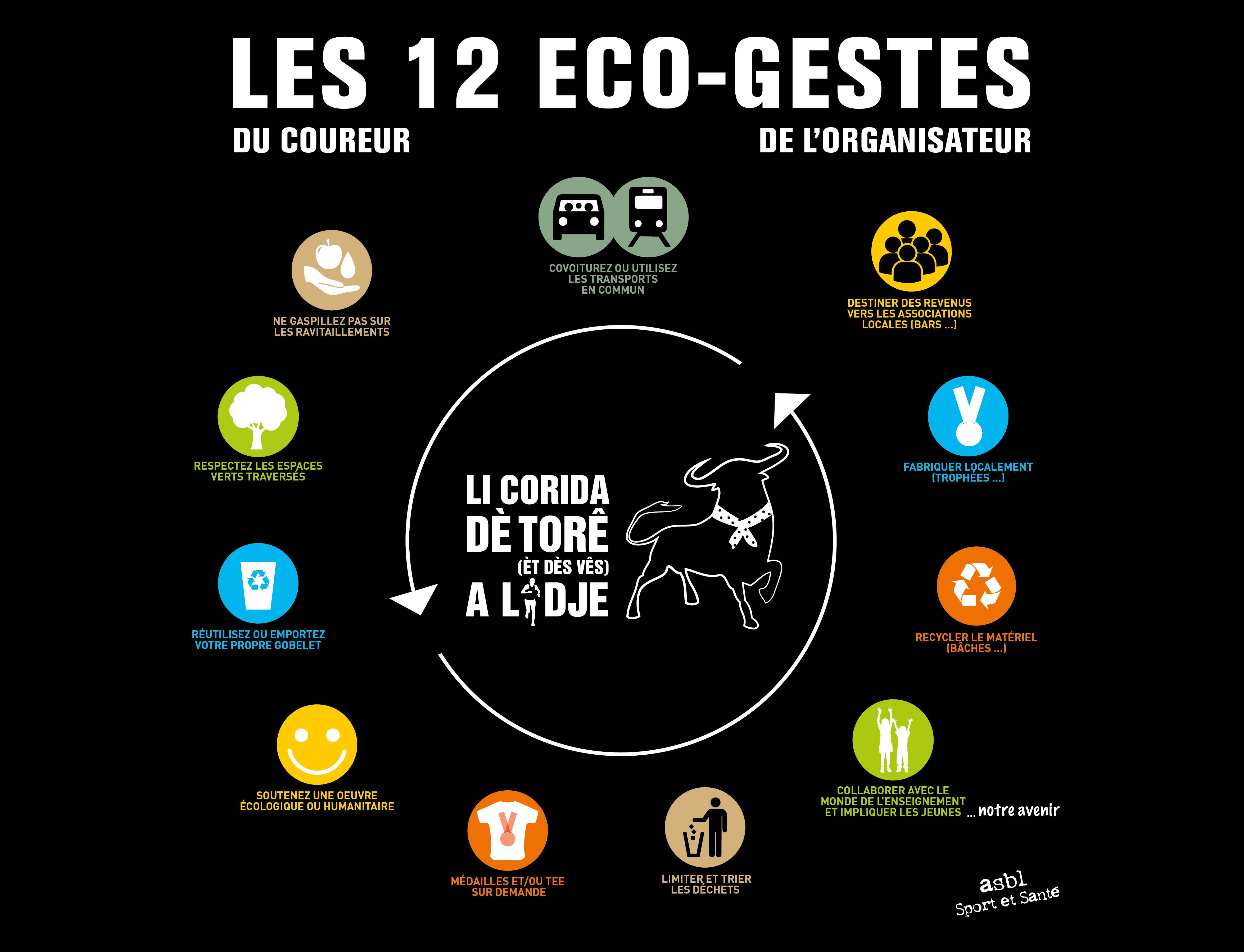 Eco-Liege corrida