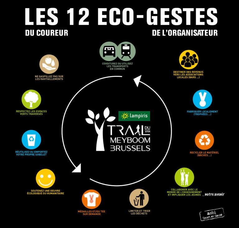 Eco gestes mEYBOOM